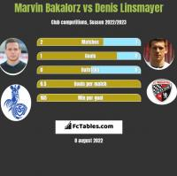 Marvin Bakalorz vs Denis Linsmayer h2h player stats