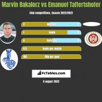 Marvin Bakalorz vs Emanuel Taffertshofer h2h player stats