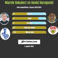 Marvin Bakalorz vs Genki Haraguchi h2h player stats