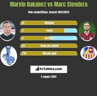 Marvin Bakalorz vs Marc Stendera h2h player stats