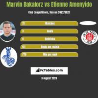 Marvin Bakalorz vs Etienne Amenyido h2h player stats