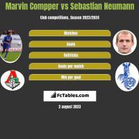 Marvin Compper vs Sebastian Neumann h2h player stats
