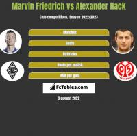Marvin Friedrich vs Alexander Hack h2h player stats