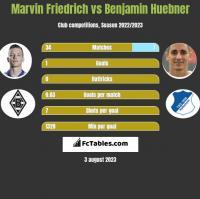 Marvin Friedrich vs Benjamin Huebner h2h player stats