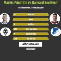 Marvin Friedrich vs Haavard Nordtveit h2h player stats