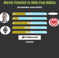 Marvin Friedrich vs Obite Evan Ndicka h2h player stats