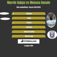 Marvin Gakpa vs Moussa Konate h2h player stats