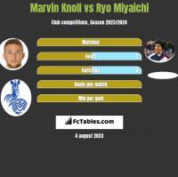 Marvin Knoll vs Ryo Miyaichi h2h player stats