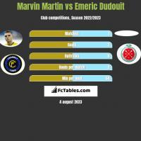 Marvin Martin vs Emeric Dudouit h2h player stats