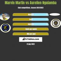 Marvin Martin vs Aurelien Nguiamba h2h player stats