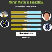 Marvin Martin vs Ilan Kebbal h2h player stats