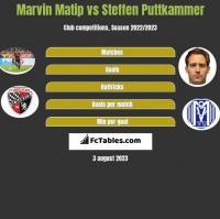 Marvin Matip vs Steffen Puttkammer h2h player stats