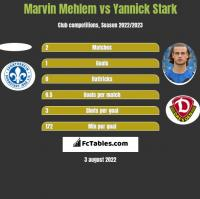 Marvin Mehlem vs Yannick Stark h2h player stats