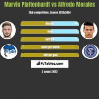 Marvin Plattenhardt vs Alfredo Morales h2h player stats