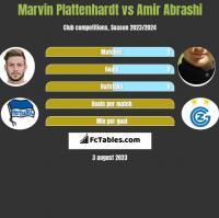 Marvin Plattenhardt vs Amir Abrashi h2h player stats