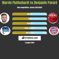 Marvin Plattenhardt vs Benjamin Pavard h2h player stats