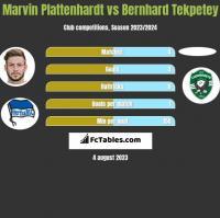 Marvin Plattenhardt vs Bernhard Tekpetey h2h player stats