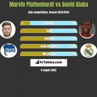 Marvin Plattenhardt vs David Alaba h2h player stats