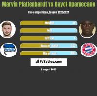 Marvin Plattenhardt vs Dayot Upamecano h2h player stats