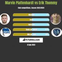 Marvin Plattenhardt vs Erik Thommy h2h player stats