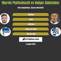 Marvin Plattenhardt vs Holger Badstuber h2h player stats