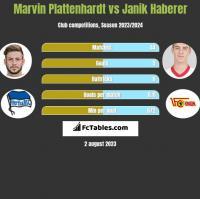 Marvin Plattenhardt vs Janik Haberer h2h player stats