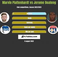 Marvin Plattenhardt vs Jerome Boateng h2h player stats