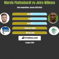 Marvin Plattenhardt vs Jetro Willems h2h player stats