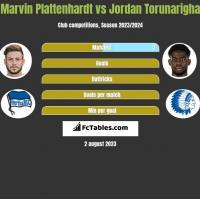Marvin Plattenhardt vs Jordan Torunarigha h2h player stats