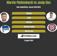 Marvin Plattenhardt vs Josip Elez h2h player stats