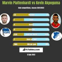 Marvin Plattenhardt vs Kevin Akpoguma h2h player stats
