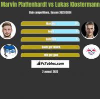 Marvin Plattenhardt vs Lukas Klostermann h2h player stats