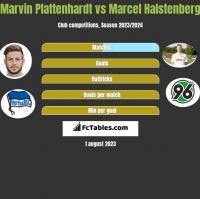 Marvin Plattenhardt vs Marcel Halstenberg h2h player stats