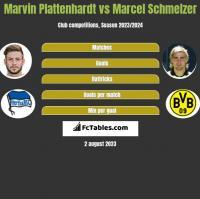 Marvin Plattenhardt vs Marcel Schmelzer h2h player stats