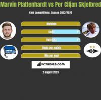 Marvin Plattenhardt vs Per Ciljan Skjelbred h2h player stats