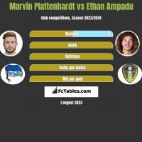 Marvin Plattenhardt vs Ethan Ampadu h2h player stats