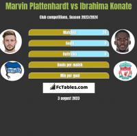 Marvin Plattenhardt vs Ibrahima Konate h2h player stats
