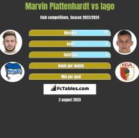 Marvin Plattenhardt vs Iago h2h player stats