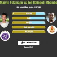 Marvin Potzmann vs Boli Bolingoli-Mbombo h2h player stats