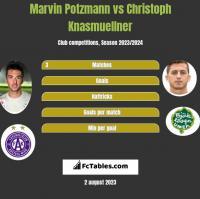 Marvin Potzmann vs Christoph Knasmuellner h2h player stats