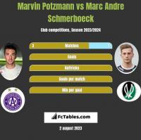 Marvin Potzmann vs Marc Andre Schmerboeck h2h player stats