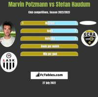 Marvin Potzmann vs Stefan Haudum h2h player stats