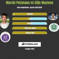Marvin Potzmann vs Stijn Wuytens h2h player stats