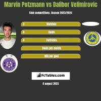 Marvin Potzmann vs Dalibor Velimirovic h2h player stats