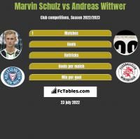 Marvin Schulz vs Andreas Wittwer h2h player stats