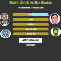 Marvin Schulz vs Blas Riveros h2h player stats