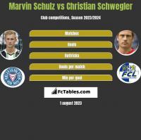 Marvin Schulz vs Christian Schwegler h2h player stats