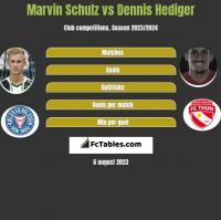 Marvin Schulz vs Dennis Hediger h2h player stats