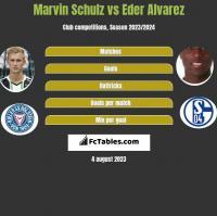 Marvin Schulz vs Eder Alvarez h2h player stats