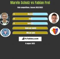 Marvin Schulz vs Fabian Frei h2h player stats